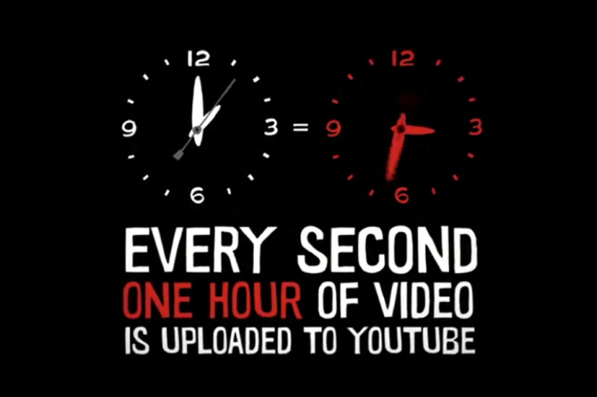 Youtube Every Second