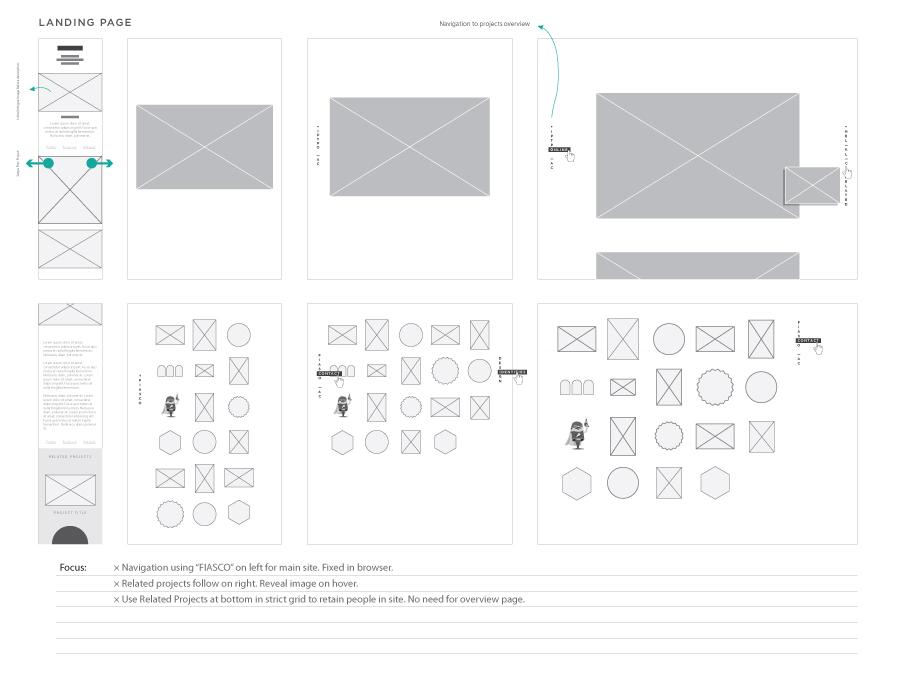 Fiasco Design wireframe