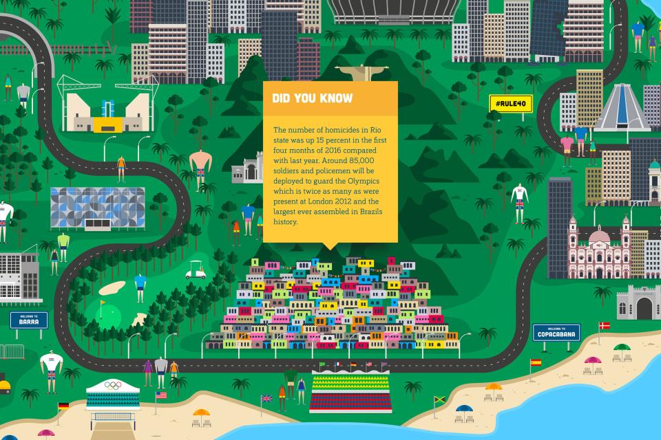Interactive Map Rio